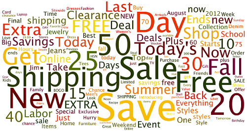 email-trends-august-2012-subject-line-word-cloud2